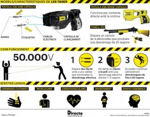 taser_infografic_web-01